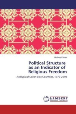 Political Structure as an Indicator of Religious Freedom